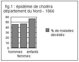 choléra 1