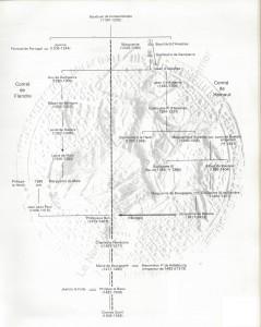 le nord de la préhistoire à nos jours A Cherrier ed bordess 14