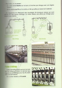 technomoigie textile 15