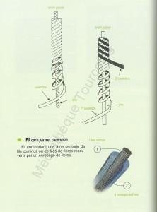 technomoigie textile 18