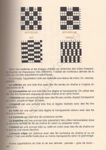 technomoigie textile 24