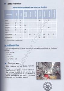 technomoigie textile 30