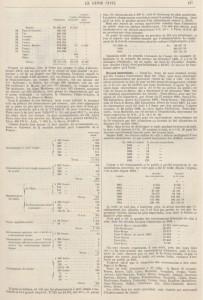le telephone en 1892 2